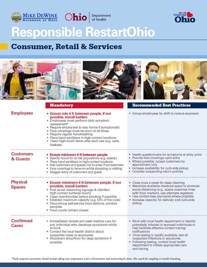 Reopening Ohio Guidelines For Consumer, Retail and Services