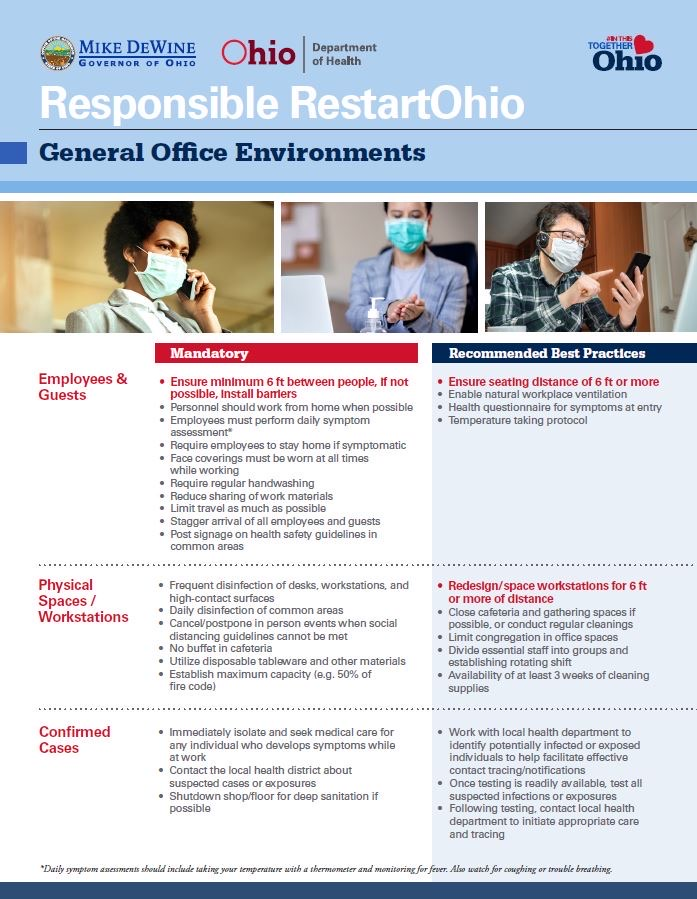 Reopening Ohio Guidelines For Offices