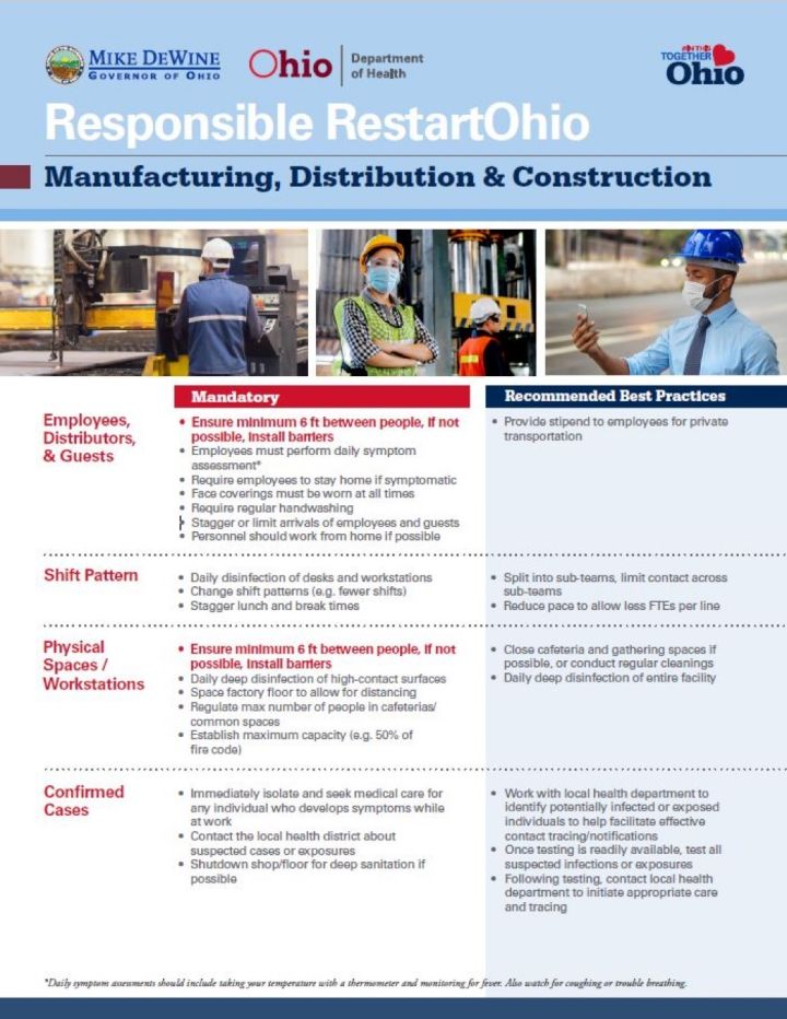 Reopening Ohio Guidelines For Construction, Manufacturing and Distribution